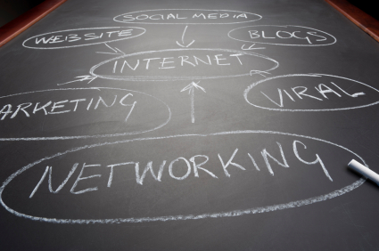 How Does SEO And SMM Work Together?