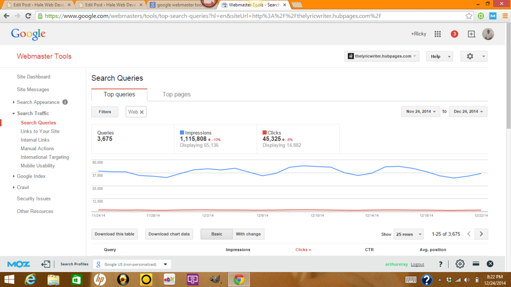 Google Webmaster Tools And Analytic
