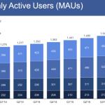 Facebook Users 2016