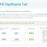 Conversion Rate Optimization Significance
