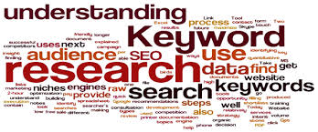 Researching Keywords