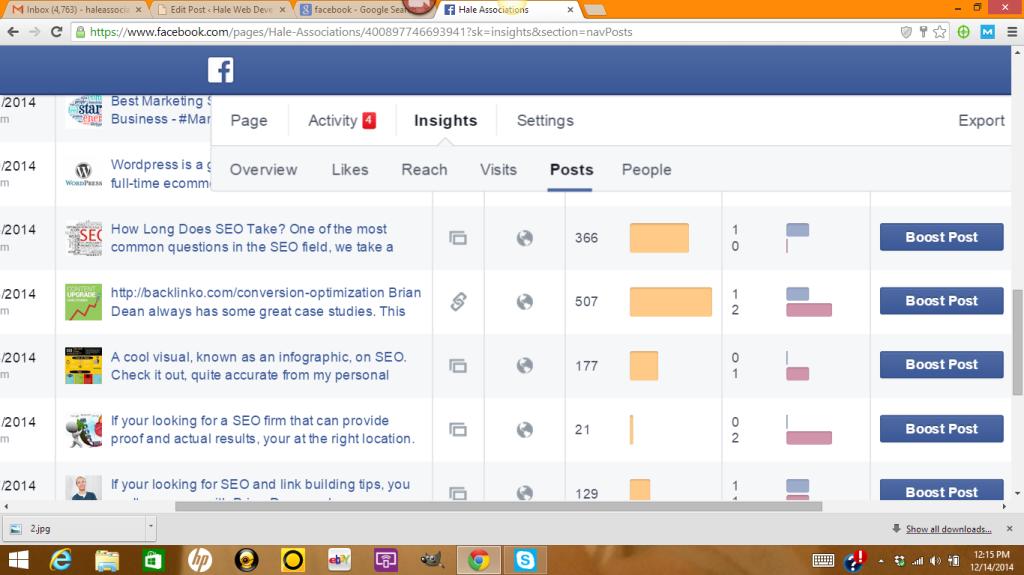 Facebook Marketing Engagement