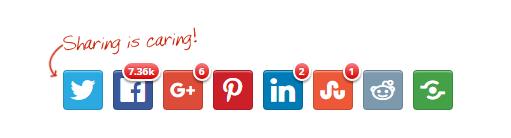 Social Media Influence On SEO