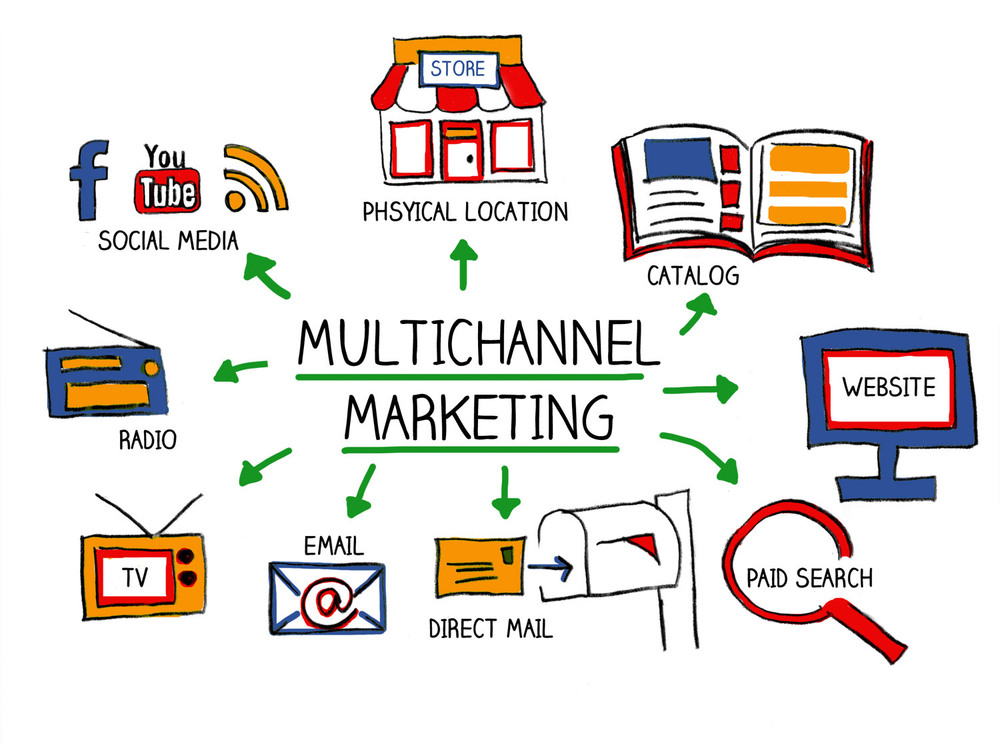 Using Multiple Marketing Channels For Your Business