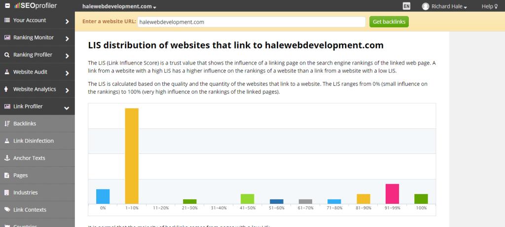 Find Link Values For Websites
