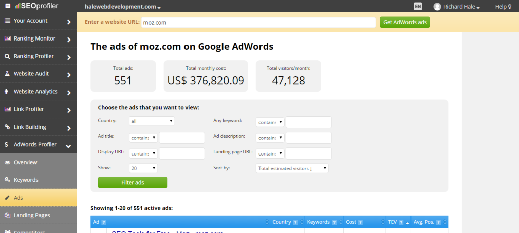 Find Competitor Google Advertising Budget And Results